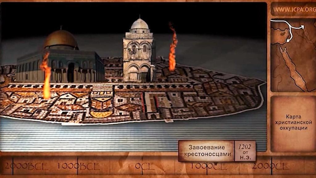 Иерусалим. 4000 лет за 5 минут